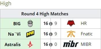 Влияние формата матча на результат в CS: GO