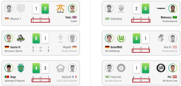 Влияние формата киберспортивного матча на ставки в FIFA