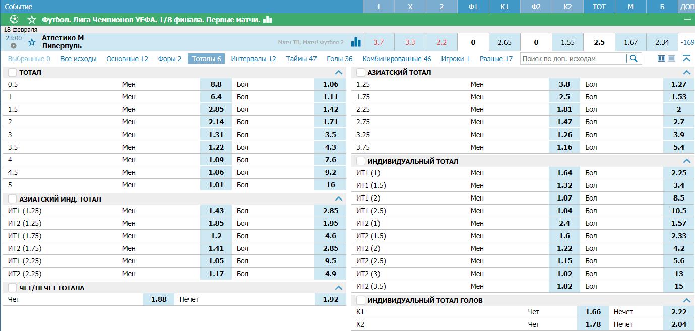 Как работать с линией БК Betcity?