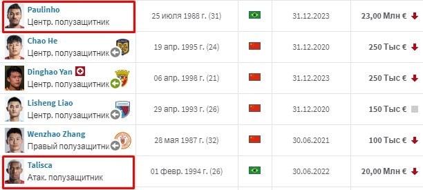 Ставки на азиатские футбольные чемпионаты