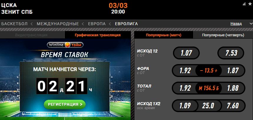 ЦСКА – Зенит. Российское сражение на международной арене