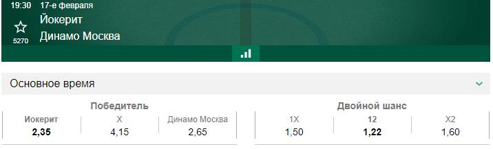 Йокерит – Динамо Москва. Прогноз матча КХЛ