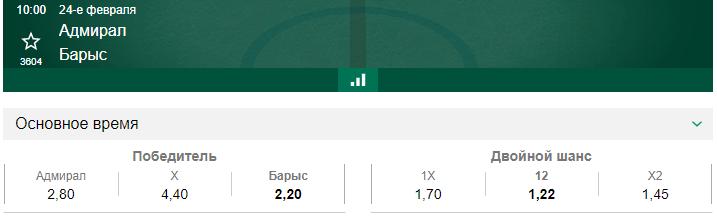 Адмирал – Барыс. Прогноз матча КХЛ