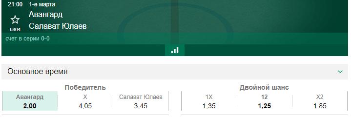 Авангард – Салават Юлаев. Прогноз матча первого раунда плей-офф