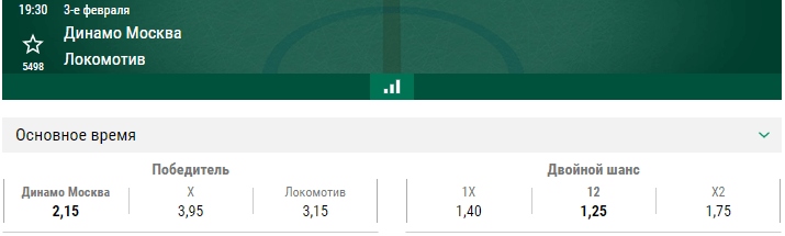 Динамо Москва – Локомотив. Прогноз матча КХЛ
