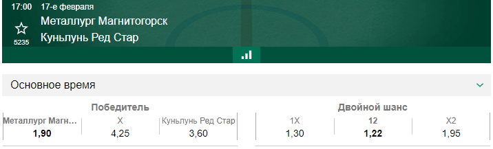 Металлург – Куньлунь. Прогноз матча КХЛ