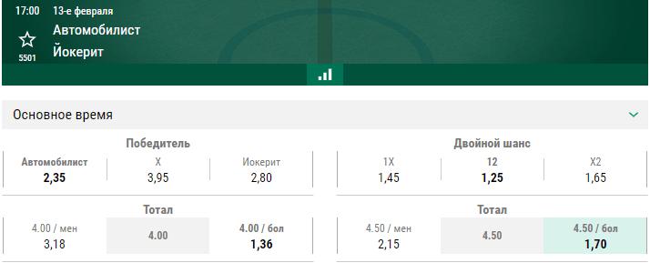 Автомобилист – Йокерит. Прогноз матча КХЛ