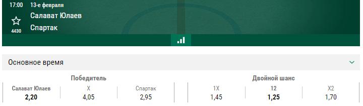 Салават Юлаев – Спартак. Прогноз матча КХЛ
