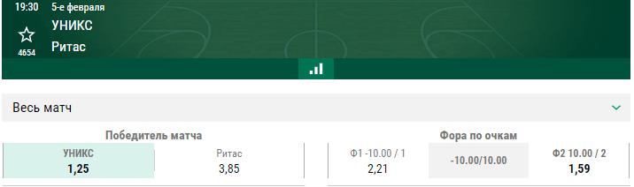УНИКС – Ритас. Прогноз на важнейший матч Еврокубка