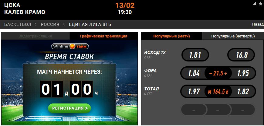 ЦСКА – Калев. Опытный гранд против дерзкого выскочки