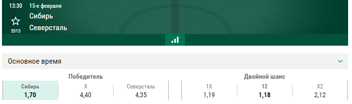 Сибирь – Северсталь. Прогноз матча КХЛ