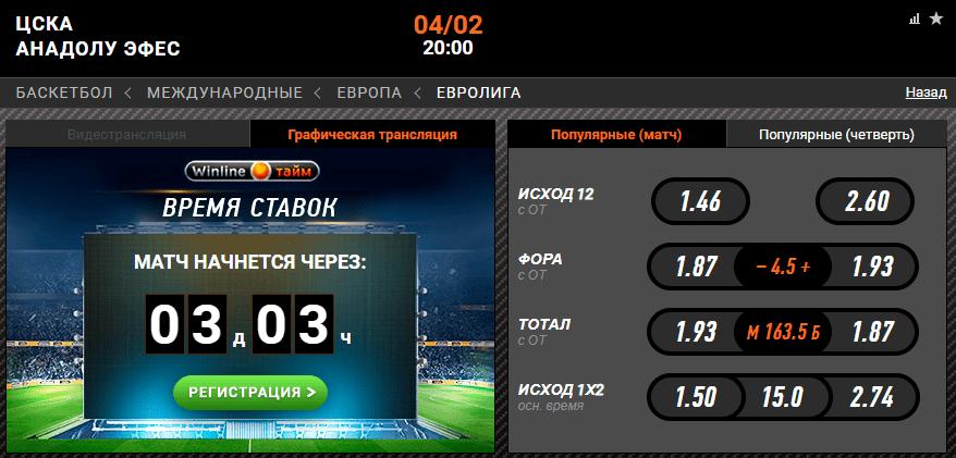 ЦСКА – Анадолу Эфес. Возьмут ли турки реванш за последнее поражение?
