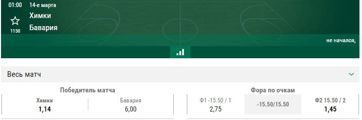 Химки – Бавария. Прогноз на главный матч сезона для Химок