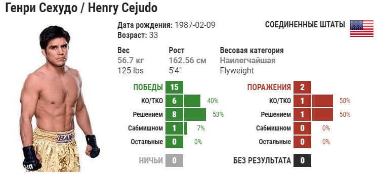 Прогноз на бой Генри Сехудо – Доминик Круз