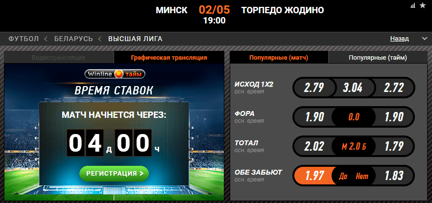 Минск – Торпедо Жодино. Смогут ли команды поразить ворота друг друга?