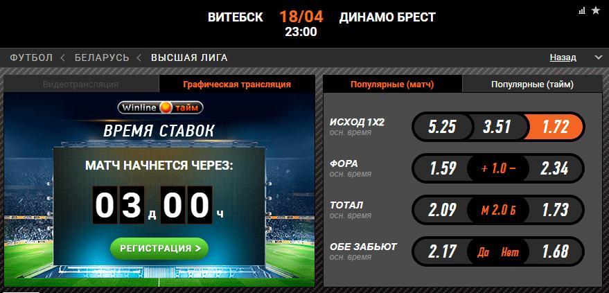 Витебск – Динамо Брест. Прервут ли хозяева негативную серию в матчах против гостей?