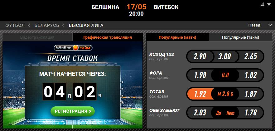 Белшина – Витебск. Случится ли долгожданная первая победа хозяев в этом сезоне?