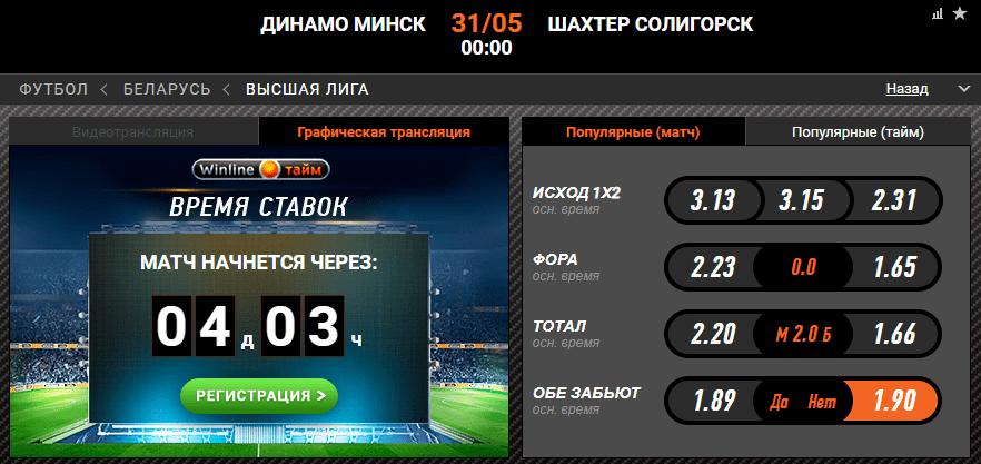 Динамо Минск – Шахтер Солигорск. Продолжится ли победная серия гостей?