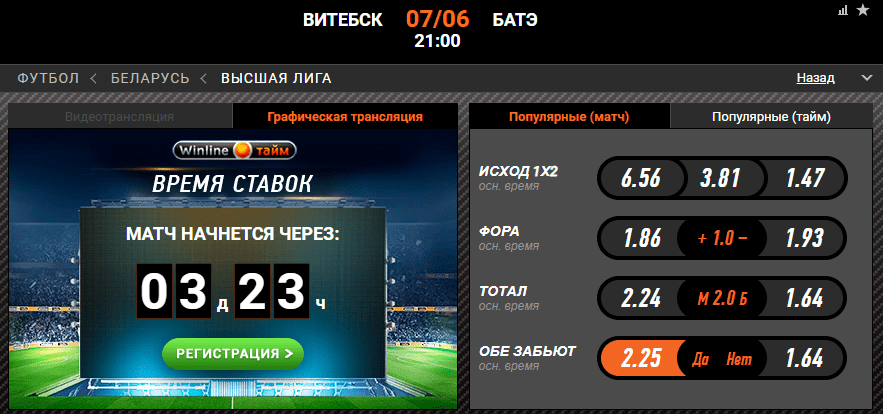 Витебск – БАТЭ. Продолжится ли победная серия лидера чемпионата?