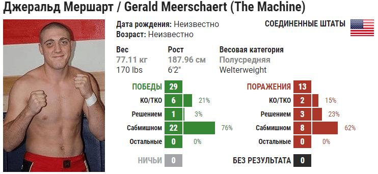Прогноз на бой Эд Херман – Джеральд Миршерт