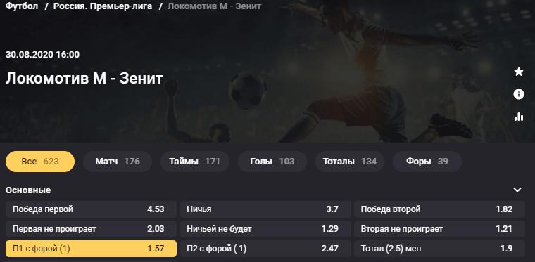 Локомотив Москва - Зенит. Прервут ли «железнодорожники» серию неудач?