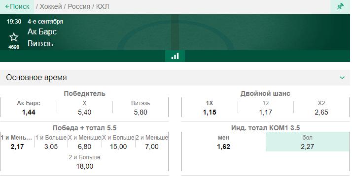 Ак Барс – Витязь. Чем закончится первый домашний матч «Барсов» в этом сезоне?