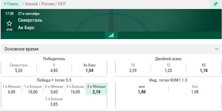 Северсталь – Ак Барс. Сможет ли казанский клуб вернуть себе лидерство в чемпионате?