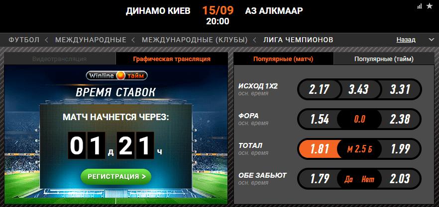 Динамо Киев – АЗ. Какая команда выйдет в следующий раунд квалификации Лиги чемпионов?
