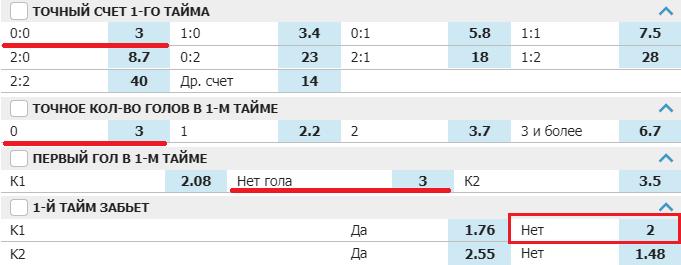 Коэффициенты на матч Ренн – Краснодар: кто является фаворитом?