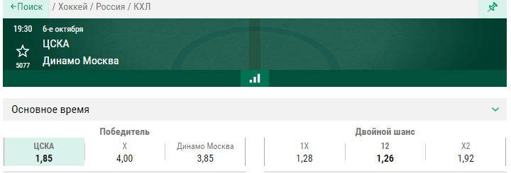 ЦСКА – Динамо Москва. Чем закончится очередное столичное дерби?