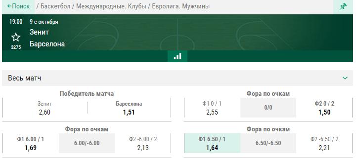 Зенит – Барселона. Сможет ли клуб из Санкт-Петербурга продлить победную серию?