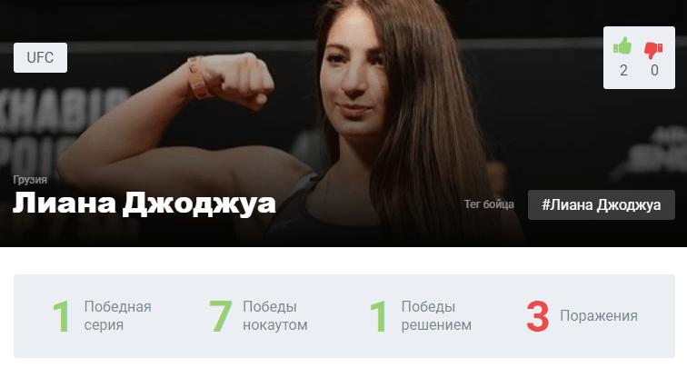 Прогноз на бой Лиана Джоджуа – Миранда Мэверик