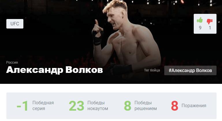Прогноз на бой Александр Волков – Уолт Харрис