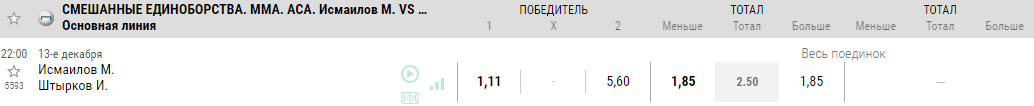 Бонус до 15000 за ставку на бой Исмаилов – Штырков