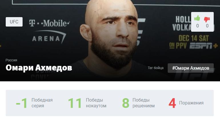 Прогноз на бой Омари Ахмедов – Том Бриз