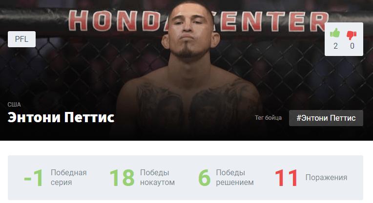 Прогноз на бой Энтони Петтис – Алекс Мартинес