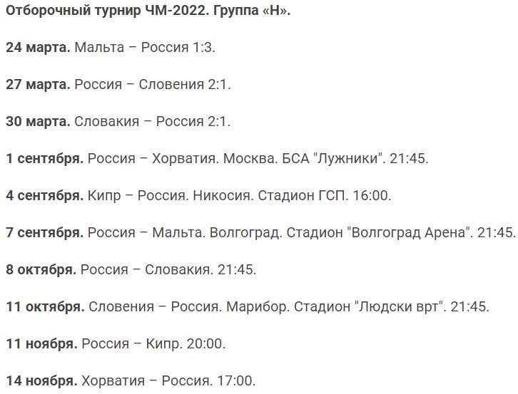 Матчи сборной России по футболу после ЕВРО