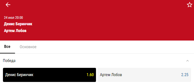 Прогноз на бой Артем Лобов – Денис Беринчик