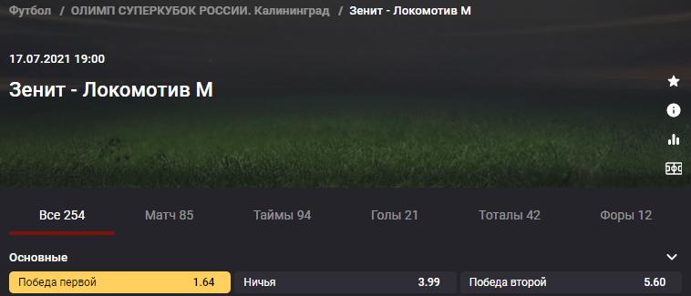 Зенит - Локомотив. Кто возьмёт первый трофей в новом сезоне?
