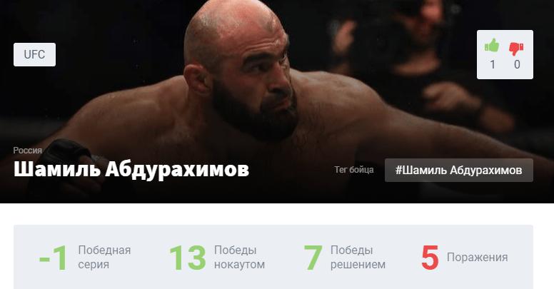 Прогноз на бой Шамиль Абдурахимов – Крис Даукас