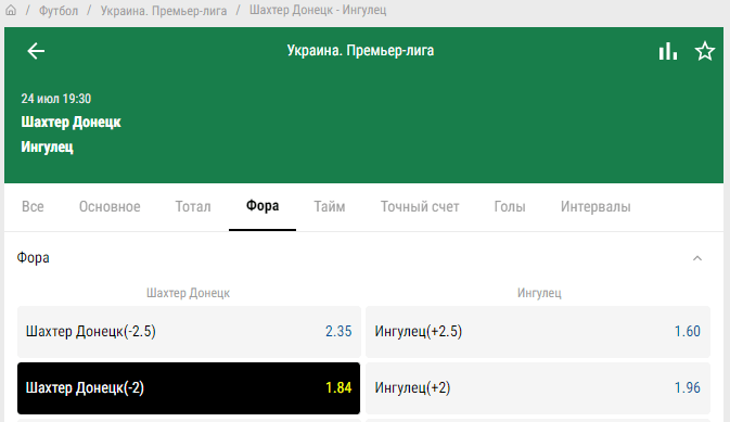 Шахтер Донецк - Ингулец. Сможет ли команда из Петрово остановить донецкий гранд?