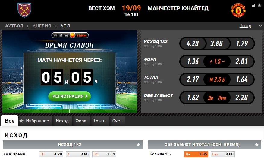Вест Хэм – Манчестер Юнайтед. Какая команда продолжит беспроигрышную серию?