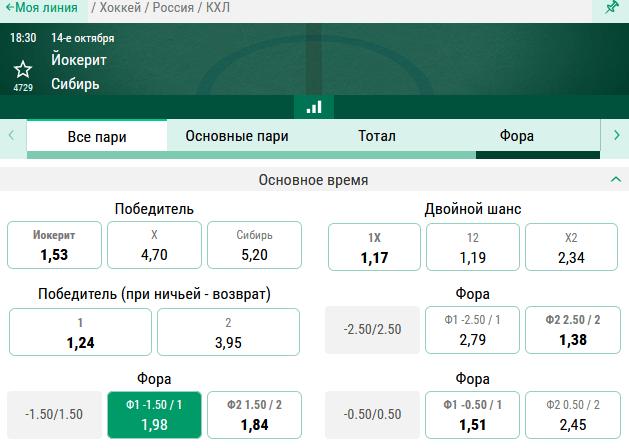 Йокерит – Сибирь. Вернётся ли финский клуб на первое место?