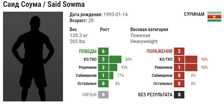 Прогноз на бой Виталий Минаков – Саид Соума