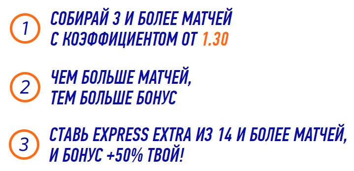 Новая акция «Express Extra» от БК Winline